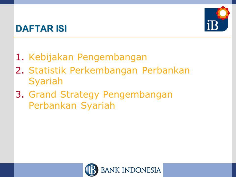 DAFTAR ISI 1.Kebijakan Pengembangan 2.Statistik Perkembangan Perbankan Syariah 3.Grand Strategy Pengembangan Perbankan Syariah