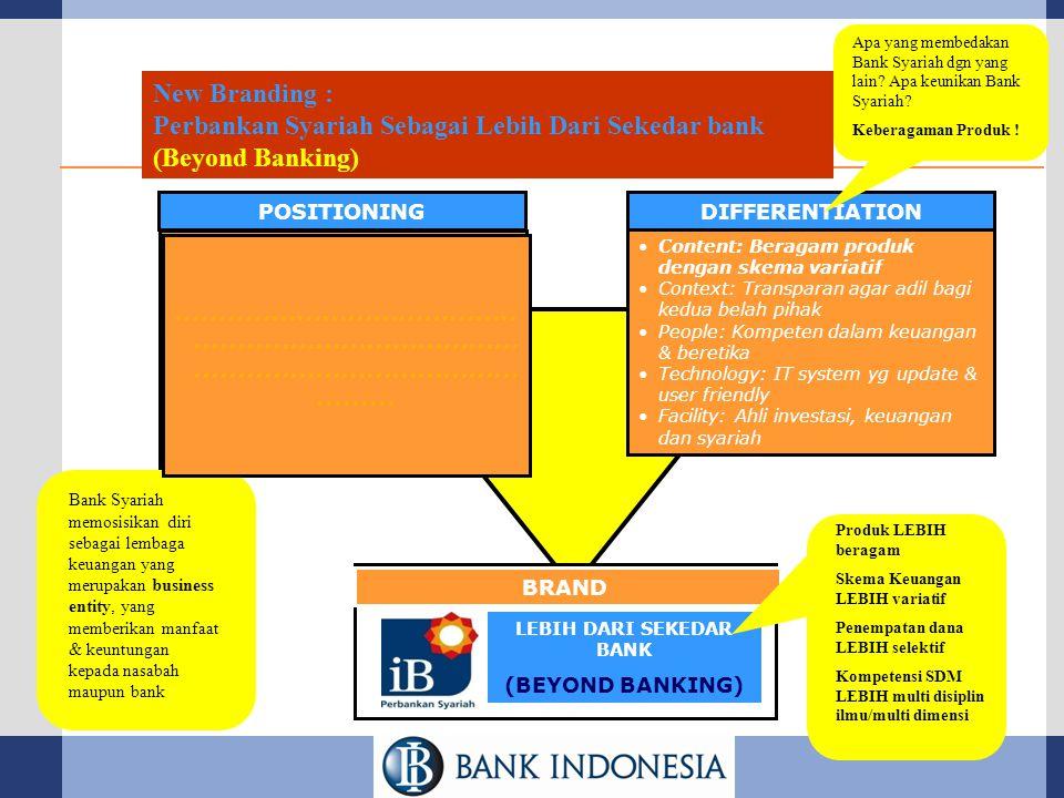 Perbankan yang saling menguntungkan kedua belah pihak New Branding : Perbankan Syariah Sebagai Lebih Dari Sekedar bank (Beyond Banking) Content: Beragam produk dengan skema variatif Context: Transparan agar adil bagi kedua belah pihak People: Kompeten dalam keuangan & beretika Technology: IT system yg update & user friendly Facility: Ahli investasi, keuangan dan syariah LEBIH DARI SEKEDAR BANK (BEYOND BANKING) POSITIONING DIFFERENTIATION BRAND Bank Syariah memosisikan diri sebagai lembaga keuangan yang merupakan business entity, yang memberikan manfaat & keuntungan kepada nasabah maupun bank Apa yang membedakan Bank Syariah dgn yang lain.