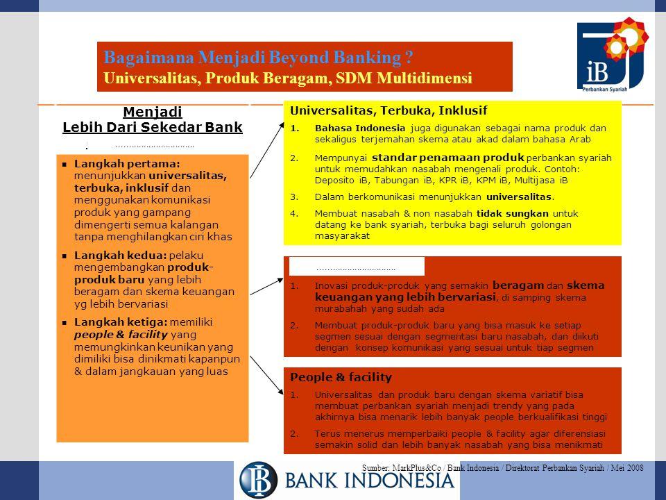 Menjadi Lebih Dari Sekedar Bank (Beyond Banking) Langkah pertama: menunjukkan universalitas, terbuka, inklusif dan menggunakan komunikasi produk yang gampang dimengerti semua kalangan tanpa menghilangkan ciri khas Langkah kedua: pelaku mengembangkan produk- produk baru yang lebih beragam dan skema keuangan yg lebih bervariasi Langkah ketiga: memiliki people & facility yang memungkinkan keunikan yang dimiliki bisa dinikmati kapanpun & dalam jangkauan yang luas Universalitas, Terbuka, Inklusif 1.Bahasa Indonesia juga digunakan sebagai nama produk dan sekaligus terjemahan skema atau akad dalam bahasa Arab 2.Mempunyai standar penamaan produk perbankan syariah untuk memudahkan nasabah mengenali produk.
