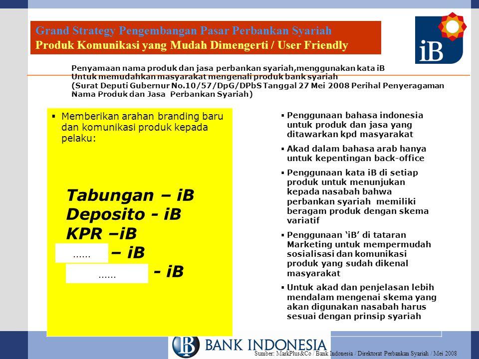 Penyamaan nama produk dan jasa perbankan syariah,menggunakan kata iB Untuk memudahkan masyarakat mengenali produk bank syariah (Surat Deputi Gubernur No.10/57/DpG/DPbS Tanggal 27 Mei 2008 Perihal Penyeragaman Nama Produk dan Jasa Perbankan Syariah) PERAN / INISIATIF BIPERAN / INISIATIF PELAKU  Memberikan arahan branding baru dan komunikasi produk kepada pelaku:  Penggunaan bahasa indonesia untuk produk dan jasa yang ditawarkan kpd masyarakat  Akad dalam bahasa arab hanya untuk kepentingan back-office  Penggunaan kata iB di setiap produk untuk menunjukan kepada nasabah bahwa perbankan syariah memiliki beragam produk dengan skema variatif  Penggunaan 'iB' di tataran Marketing untuk mempermudah sosialisasi dan komunikasi produk yang sudah dikenal masyarakat  Untuk akad dan penjelasan lebih mendalam mengenai skema yang akan digunakan nasabah harus sesuai dengan prinsip syariah Tabungan – iB Deposito - iB KPR –iB KPM – iB Multijasa - iB Sumber: MarkPlus&Co / Bank Indonesia / Direktorat Perbankan Syariah / Mei 2008 Grand Strategy Pengembangan Pasar Perbankan Syariah Produk Komunikasi yang Mudah Dimengerti / User Friendly......
