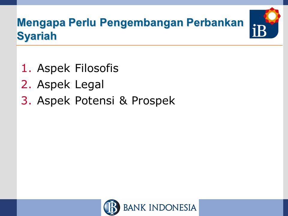Mengapa Perlu Pengembangan Perbankan Syariah 1.Aspek Filosofis 2.Aspek Legal 3.Aspek Potensi & Prospek