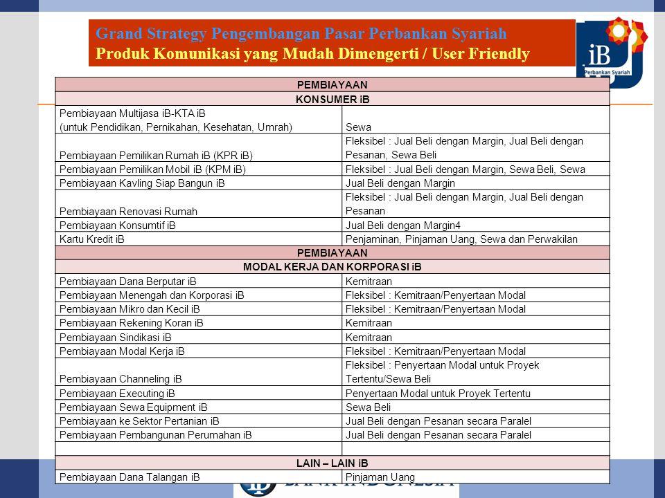 40 Grand Strategy Pengembangan Pasar Perbankan Syariah Produk Komunikasi yang Mudah Dimengerti / User Friendly PEMBIAYAAN KONSUMER iB Pembiayaan Multi