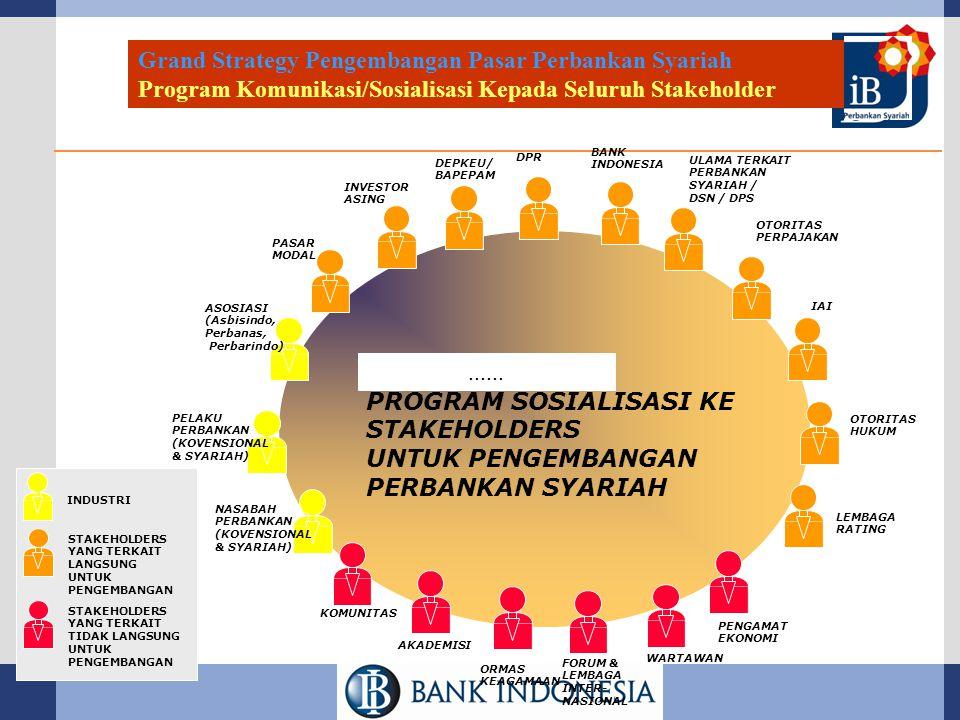 TARGET AUDIENS PROGRAM SOSIALISASI KE STAKEHOLDERS UNTUK PENGEMBANGAN PERBANKAN SYARIAH LEMBAGA RATING INVESTOR ASING PASAR MODAL OTORITAS PERPAJAKAN ULAMA TERKAIT PERBANKAN SYARIAH / DSN / DPS IAI OTORITAS HUKUM DPR BANK INDONESIA DEPKEU/ BAPEPAM ASOSIASI (Asbisindo, Perbanas, Perbarindo) PELAKU PERBANKAN (KOVENSIONAL & SYARIAH) ORMAS KEAGAMAAN KOMUNITAS WARTAWAN AKADEMISI PENGAMAT EKONOMI FORUM & LEMBAGA INTER- NASIONAL INDUSTRI STAKEHOLDERS YANG TERKAIT LANGSUNG UNTUK PENGEMBANGAN STAKEHOLDERS YANG TERKAIT TIDAK LANGSUNG UNTUK PENGEMBANGAN NASABAH PERBANKAN (KOVENSIONAL & SYARIAH) Grand Strategy Pengembangan Pasar Perbankan Syariah Program Komunikasi/Sosialisasi Kepada Seluruh Stakeholder......