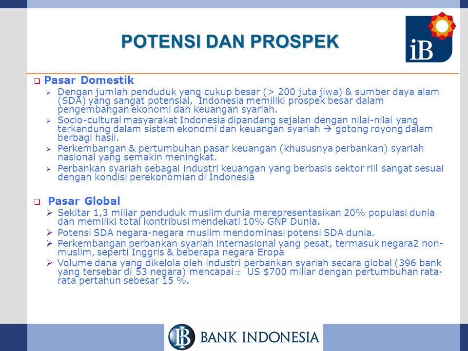 POTENSI DAN PROSPEK  Pasar Domestik  Dengan jumlah penduduk yang cukup besar (> 200 juta jiwa) & sumber daya alam (SDA) yang sangat potensial, Indon