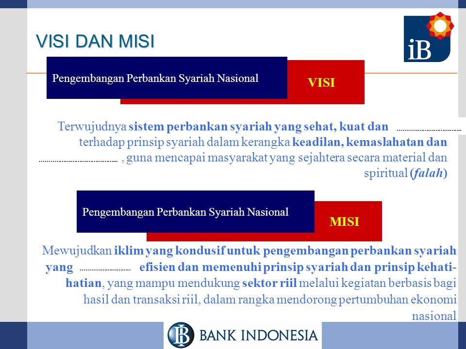 VISI DAN MISI VISI MISI Pengembangan Perbankan Syariah Nasional Terwujudnya sistem perbankan syariah yang sehat, kuat dan istiqamah terhadap prinsip syariah dalam kerangka keadilan, kemaslahatan dan keseimbangan, guna mencapai masyarakat yang sejahtera secara material dan spiritual (falah) Mewujudkan iklim yang kondusif untuk pengembangan perbankan syariah yang kompetitif, efisien dan memenuhi prinsip syariah dan prinsip kehati- hatian, yang mampu mendukung sektor riil melalui kegiatan berbasis bagi hasil dan transaksi riil, dalam rangka mendorong pertumbuhan ekonomi nasional Pengembangan Perbankan Syariah Nasional............................................................................................................