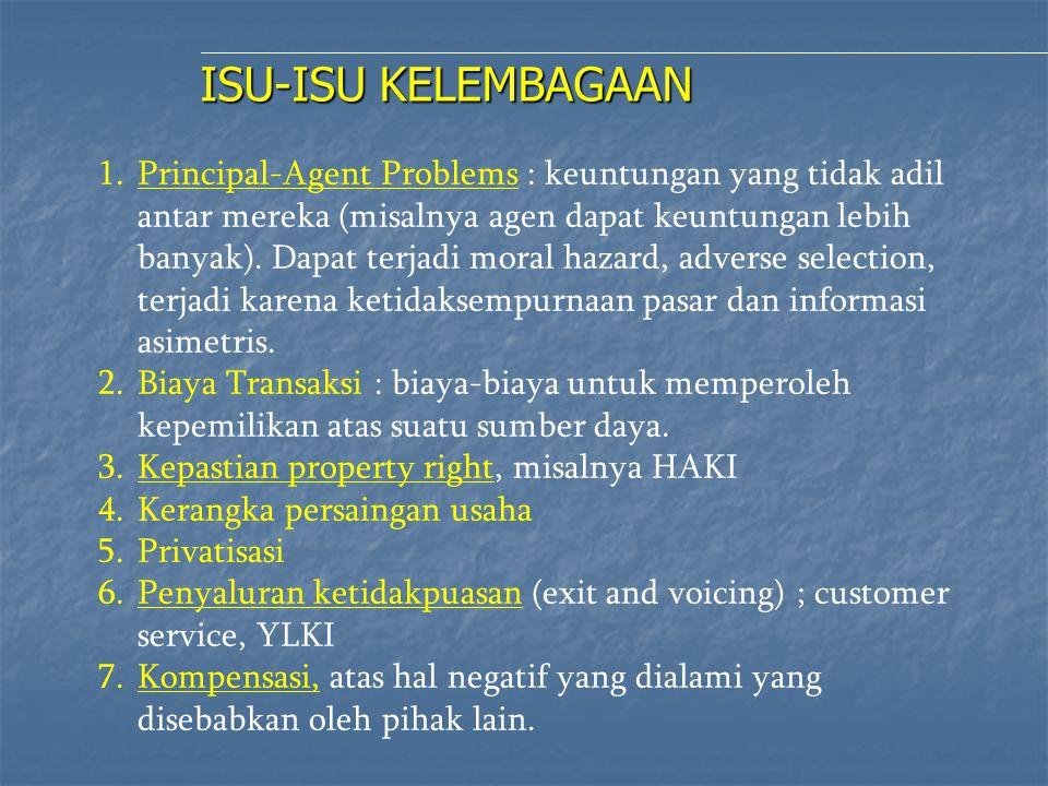 ISU-ISU KELEMBAGAAN 1.Principal-Agent Problems : keuntungan yang tidak adil antar mereka (misalnya agen dapat keuntungan lebih banyak). Dapat terjadi