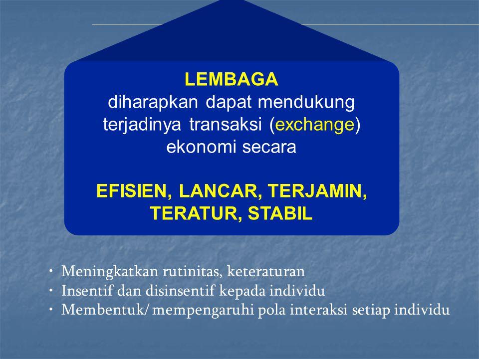 LEMBAGA diharapkan dapat mendukung terjadinya transaksi (exchange) ekonomi secara EFISIEN, LANCAR, TERJAMIN, TERATUR, STABIL Meningkatkan rutinitas, keteraturan Insentif dan disinsentif kepada individu Membentuk/ mempengaruhi pola interaksi setiap individu