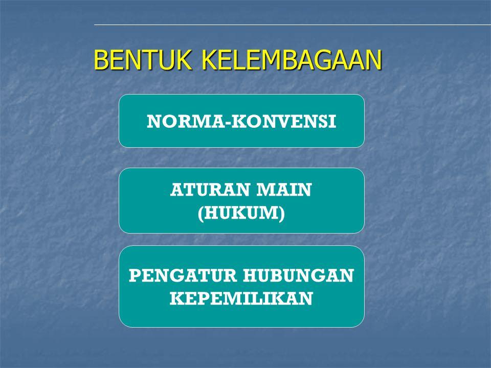 BENTUK KELEMBAGAAN NORMA-KONVENSI ATURAN MAIN (HUKUM) PENGATUR HUBUNGAN KEPEMILIKAN