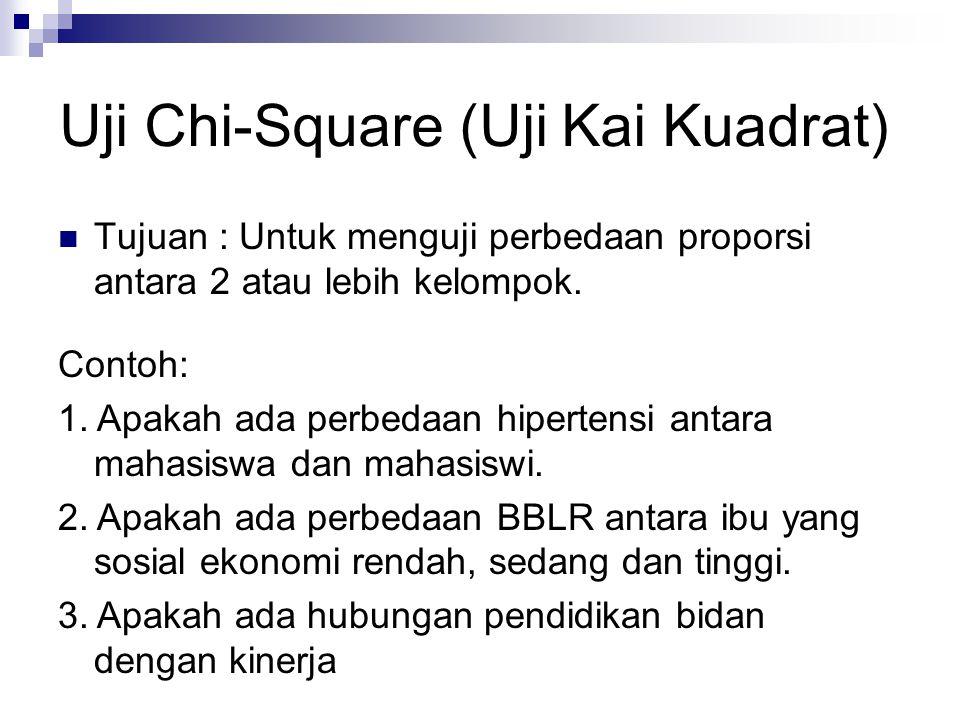 Uji Chi-Square (Uji Kai Kuadrat) Tujuan : Untuk menguji perbedaan proporsi antara 2 atau lebih kelompok. Contoh: 1. Apakah ada perbedaan hipertensi an