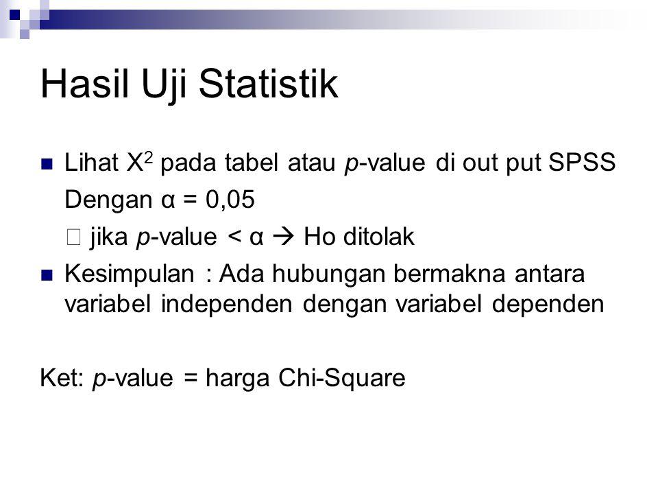 Hasil Uji Statistik Lihat X 2 pada tabel atau p-value di out put SPSS Dengan α = 0,05  jika p-value < α  Ho ditolak Kesimpulan : Ada hubungan bermak