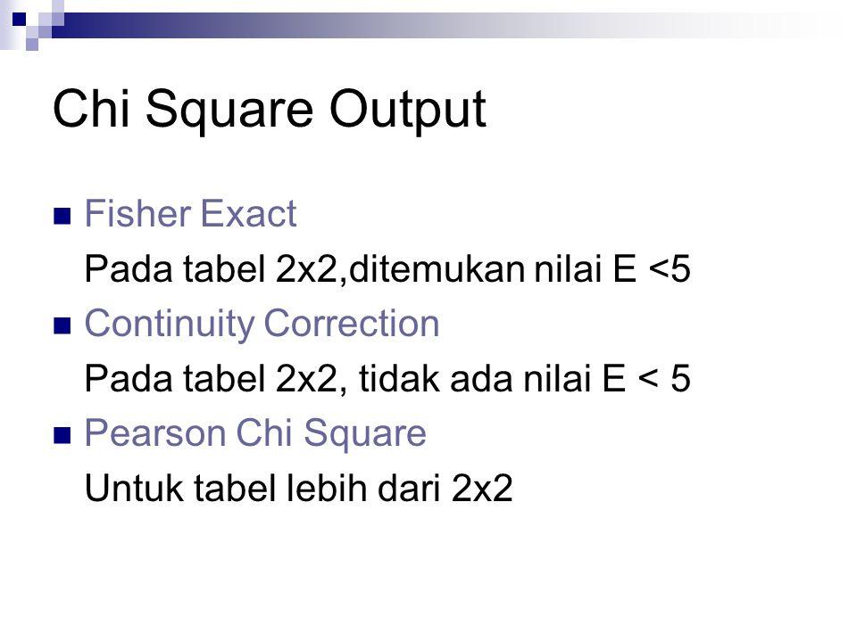 Chi Square Output Fisher Exact Pada tabel 2x2,ditemukan nilai E <5 Continuity Correction Pada tabel 2x2, tidak ada nilai E < 5 Pearson Chi Square Untu