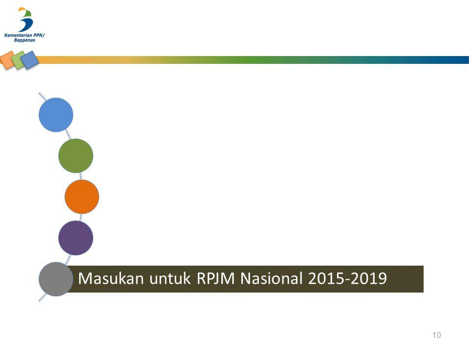 Masukan untuk RPJM Nasional 2015-2019 10