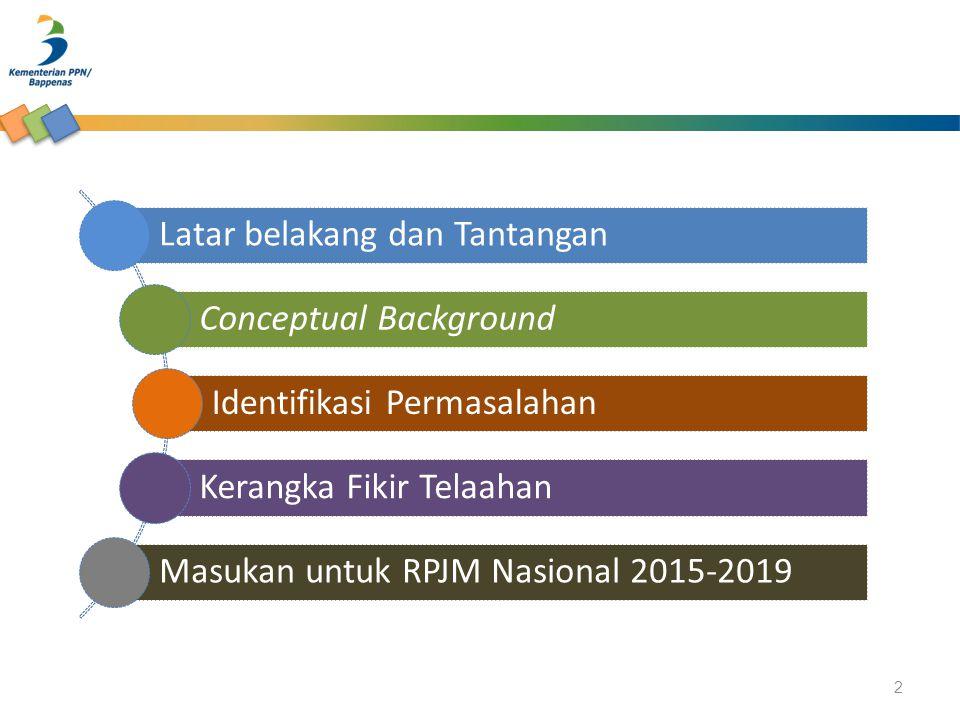 Latar belakang dan Tantangan Conceptual Background Identifikasi Permasalahan Kerangka Fikir Telaahan Masukan untuk RPJM Nasional 2015-2019 2