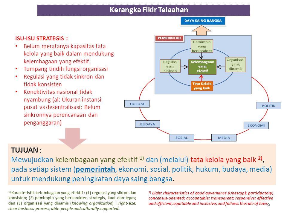 9 TUJUAN : Mewujudkan kelembagaan yang efektif 1) dan (melalui) tata kelola yang baik 2), pada setiap sistem (pemerintah, ekonomi, sosial, politik, hu