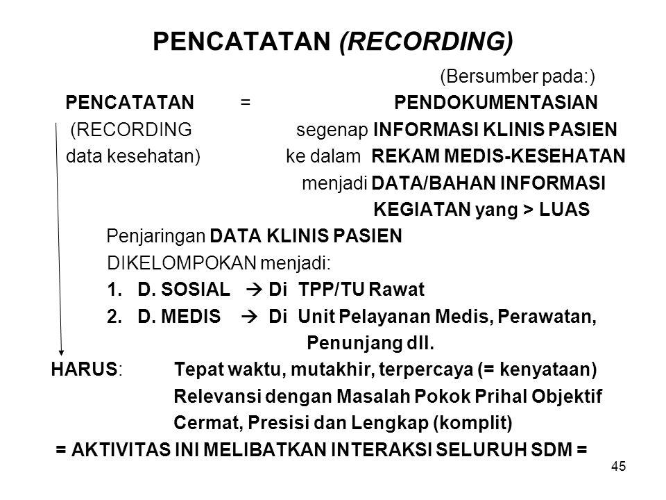 45 PENCATATAN (RECORDING) (Bersumber pada:) PENCATATAN= PENDOKUMENTASIAN (RECORDING segenapINFORMASI KLINIS PASIEN data kesehatan) ke dalam REKAM MEDIS-KESEHATAN menjadi DATA/BAHAN INFORMASI KEGIATAN yang > LUAS Penjaringan DATA KLINIS PASIEN DIKELOMPOKAN menjadi: 1.