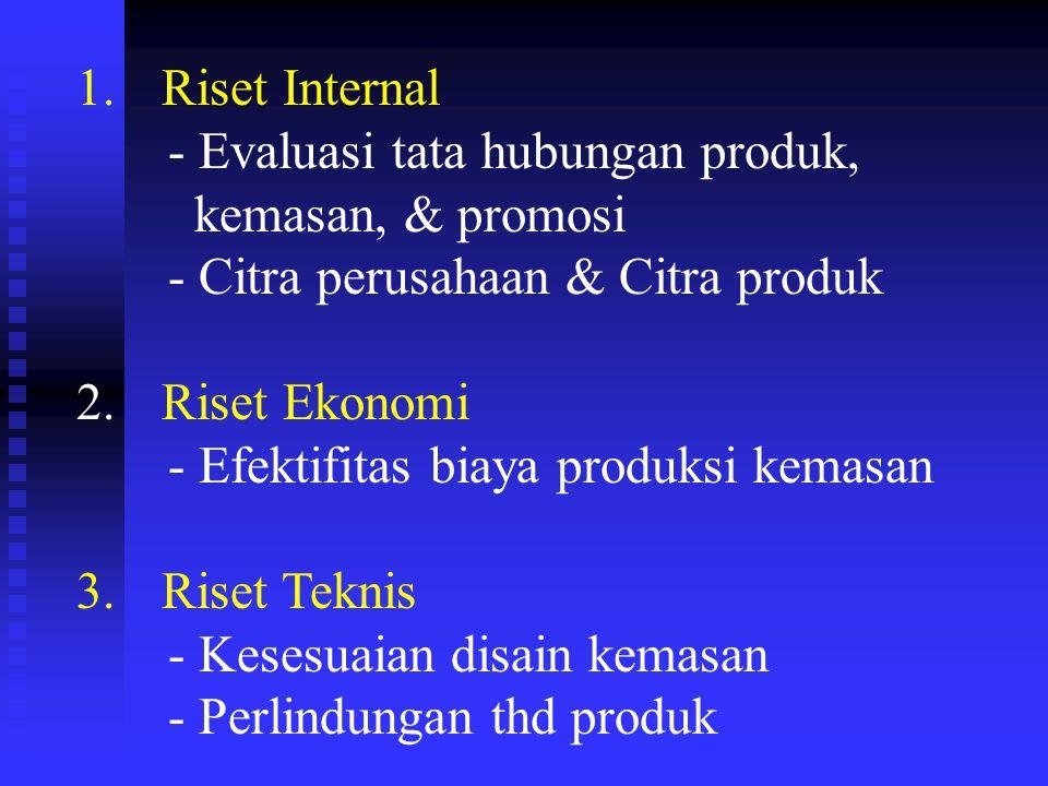 1.Riset Internal - Evaluasi tata hubungan produk, kemasan, & promosi - Citra perusahaan & Citra produk 2.Riset Ekonomi - Efektifitas biaya produksi ke