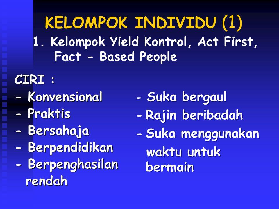 KELOMPOK INDIVIDU (2) CIRI : - Mudah bergaul - Orientasi membangun - Memperhatikan standar hidup dan sedikit anak 2.