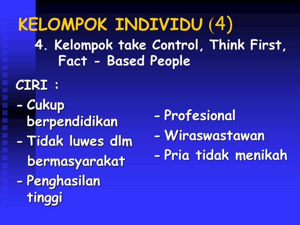 KELOMPOK INDIVIDU (5) CIRI : -Praktis -Bersahaja -Terbuka -Mudah bermasyarakat tetapi sinis 5.