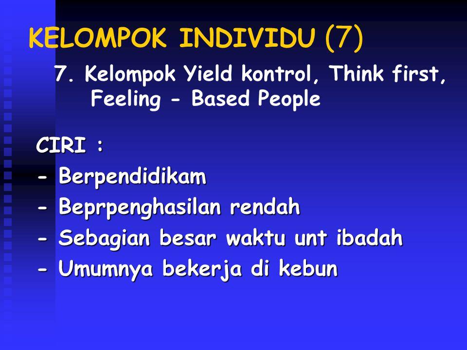 KELOMPOK INDIVIDU (8) CIRI : - Sensitif - Senang berkhayal - Tidak realistis 8.