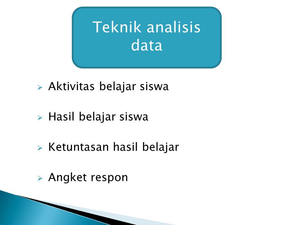  Aktivitas belajar siswa  Hasil belajar siswa  Ketuntasan hasil belajar  Angket respon Teknik analisis data