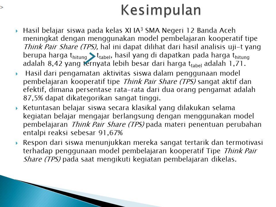  Hasil belajar siswa pada kelas XI IA 3 SMA Negeri 12 Banda Aceh meningkat dengan menggunakan model pembelajaran kooperatif tipe Think Pair Share (TP