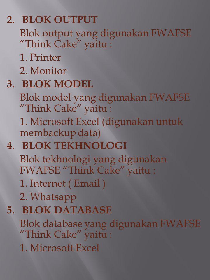 "7. KELUARAN ( OUTPUT ) Kwitansi, Laporan Data Penjualan dan Laporan Data Pendapatan. 8. SASARAN / TUJUAN ( GOAL ) Tujuan FWAFSE ""Think Cake"" ini agar"
