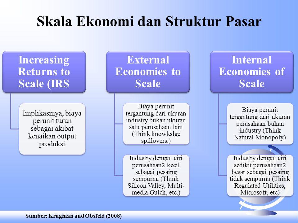 Skala Ekonomi dan Struktur Pasar Increasing Returns to Scale (IRS Implikasinya, biaya perunit turun sebagai akibat kenaikan output produksi External E