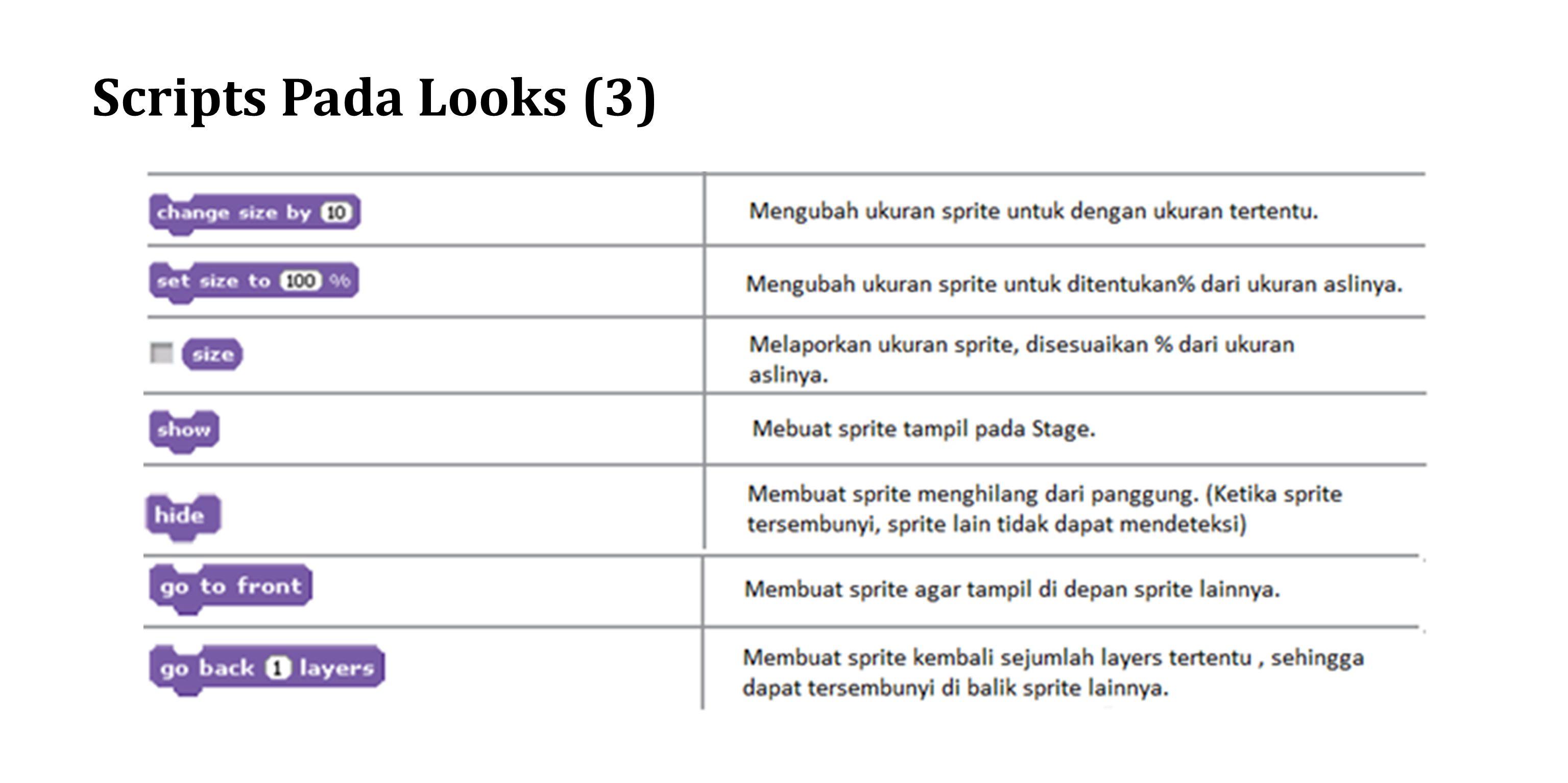 Implementasi Looks (1) 1.