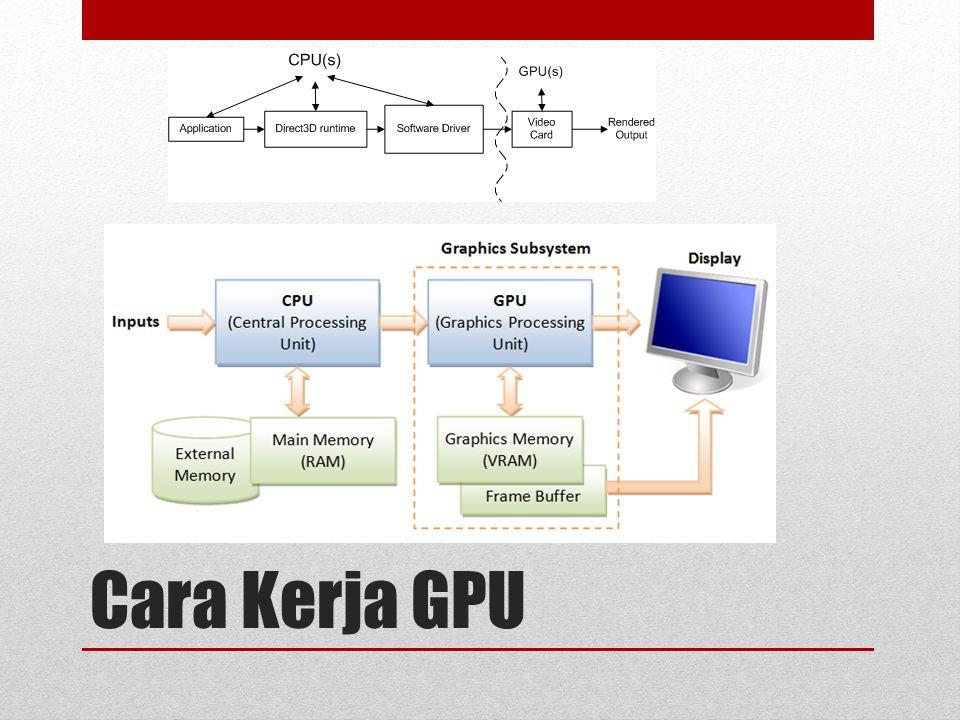 Kesimpulan CPU VS GPU CPU dan GPU adalah sama sama sebuah device yang bernama prosessor.