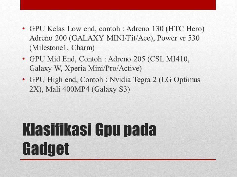 Contoh -contoh HTC Hero(low end ) Samsung Galaxy W(Mid End) Samsung galaxy S3(high End)