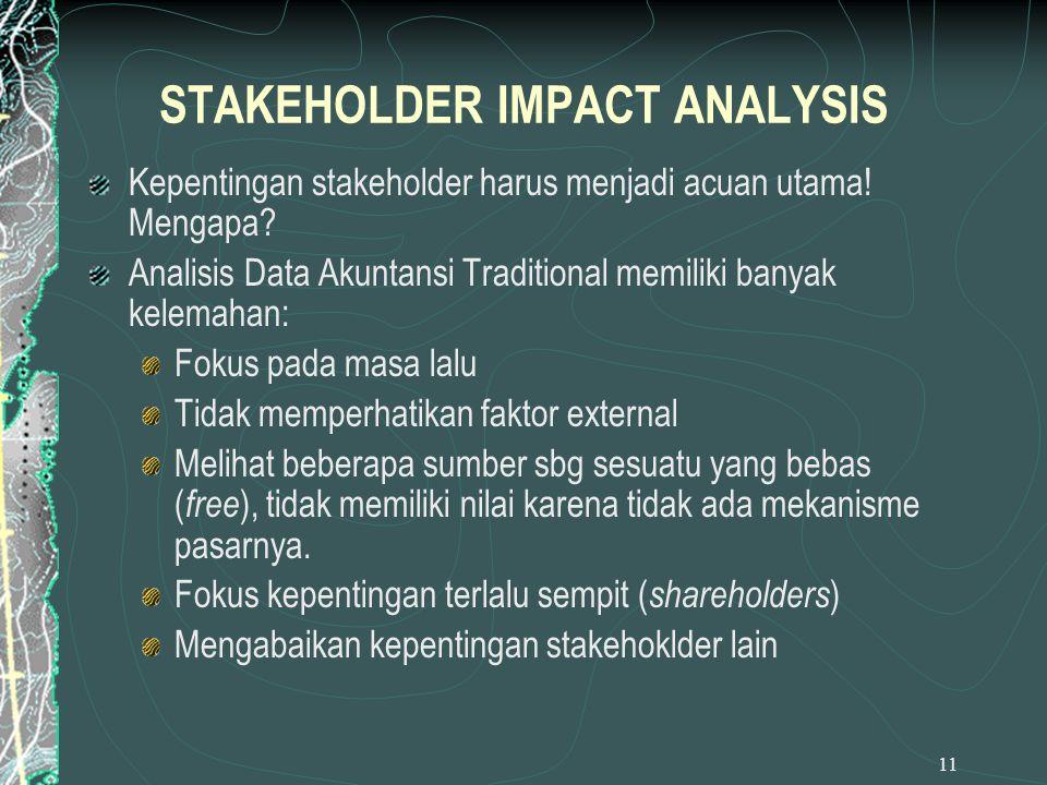 11 STAKEHOLDER IMPACT ANALYSIS Kepentingan stakeholder harus menjadi acuan utama! Mengapa? Analisis Data Akuntansi Traditional memiliki banyak kelemah