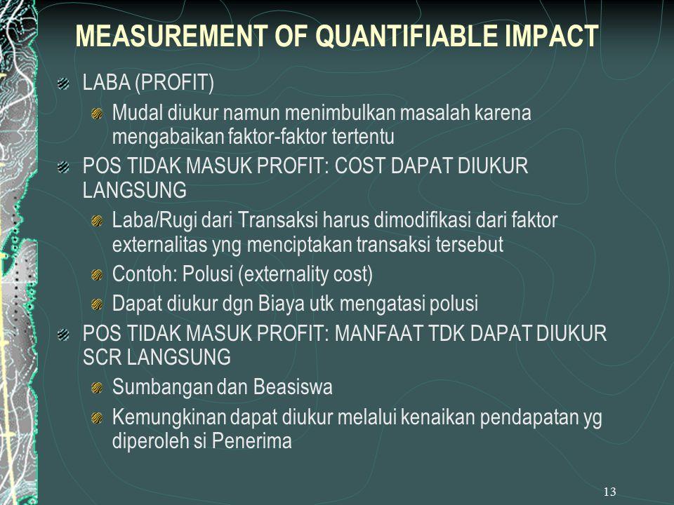 13 MEASUREMENT OF QUANTIFIABLE IMPACT LABA (PROFIT) Mudal diukur namun menimbulkan masalah karena mengabaikan faktor-faktor tertentu POS TIDAK MASUK P