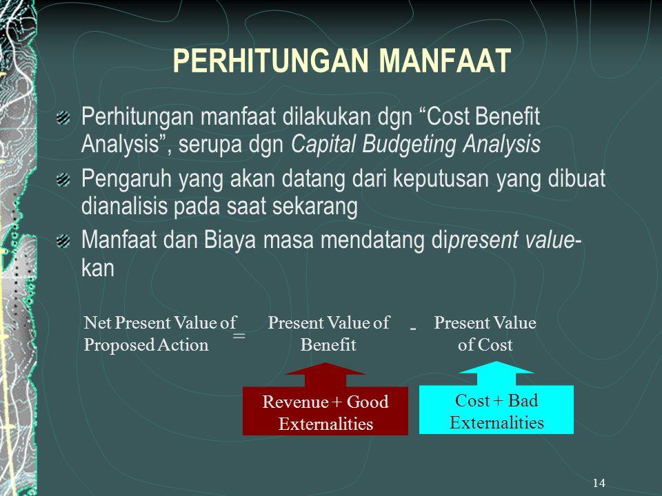"""14 PERHITUNGAN MANFAAT Perhitungan manfaat dilakukan dgn """"Cost Benefit Analysis"""", serupa dgn Capital Budgeting Analysis Pengaruh yang akan datang dari"""