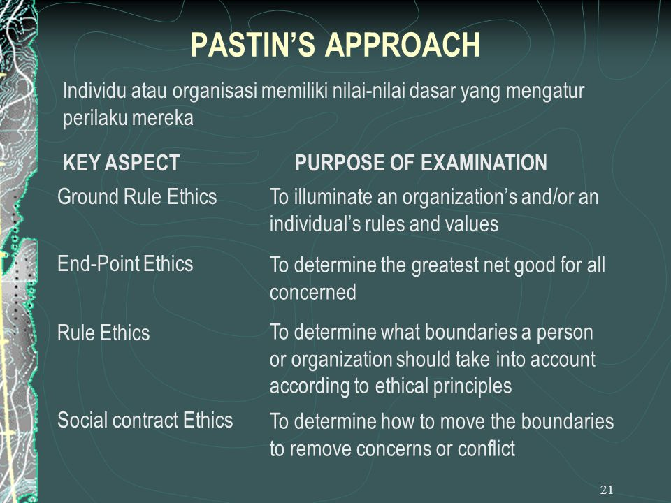 21 PASTIN'S APPROACH Individu atau organisasi memiliki nilai-nilai dasar yang mengatur perilaku mereka Ground Rule Ethics KEY ASPECT PURPOSE OF EXAMINATION End-Point Ethics Rule Ethics Social contract Ethics To illuminate an organization's and/or an individual's rules and values To determine the greatest net good for all concerned To determine what boundaries a person or organization should take into account according to ethical principles To determine how to move the boundaries to remove concerns or conflict