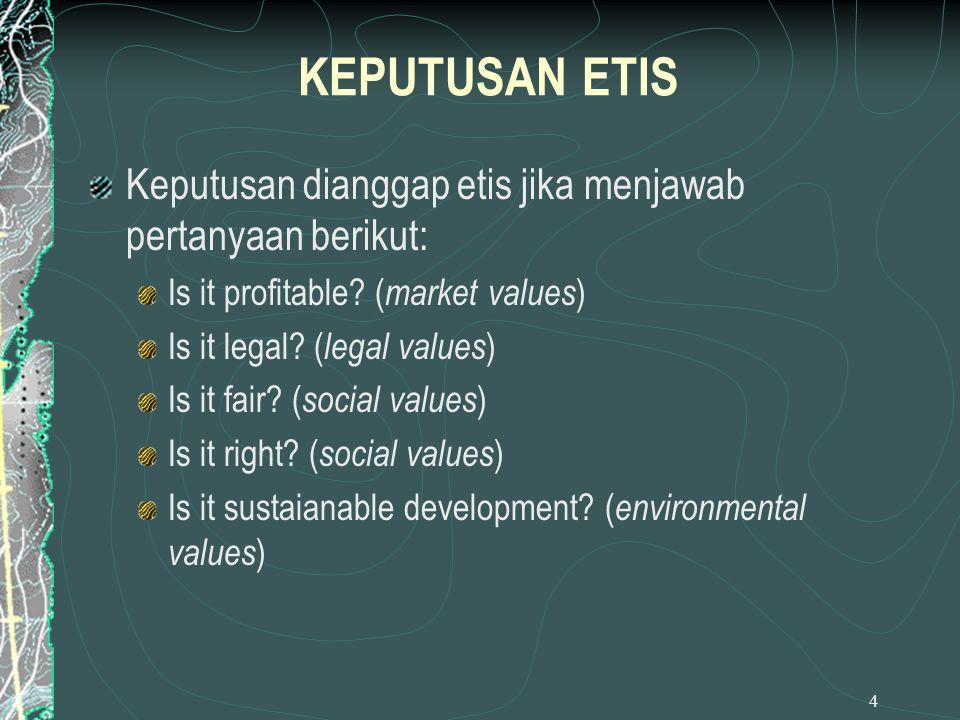 4 KEPUTUSAN ETIS Keputusan dianggap etis jika menjawab pertanyaan berikut: Is it profitable? ( market values ) Is it legal? ( legal values ) Is it fai