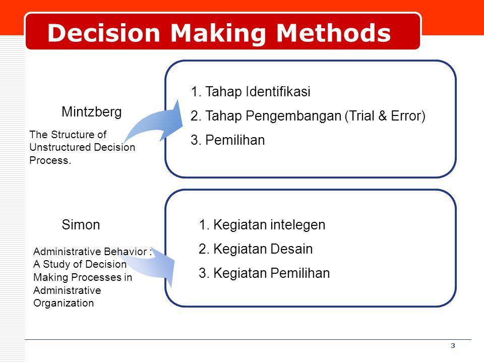 3 Decision Making Methods Mintzberg 1. Tahap Identifikasi 2. Tahap Pengembangan (Trial & Error) 3. Pemilihan 1. Kegiatan intelegen 2. Kegiatan Desain