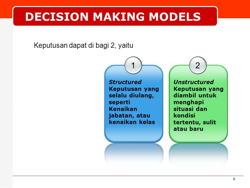 5 DECISION MAKING MODELS Keputusan dapat di bagi 2, yaitu 1 Structured Keputusan yang selalu diulang, seperti Kenaikan jabatan, atau kenaikan kelas 2