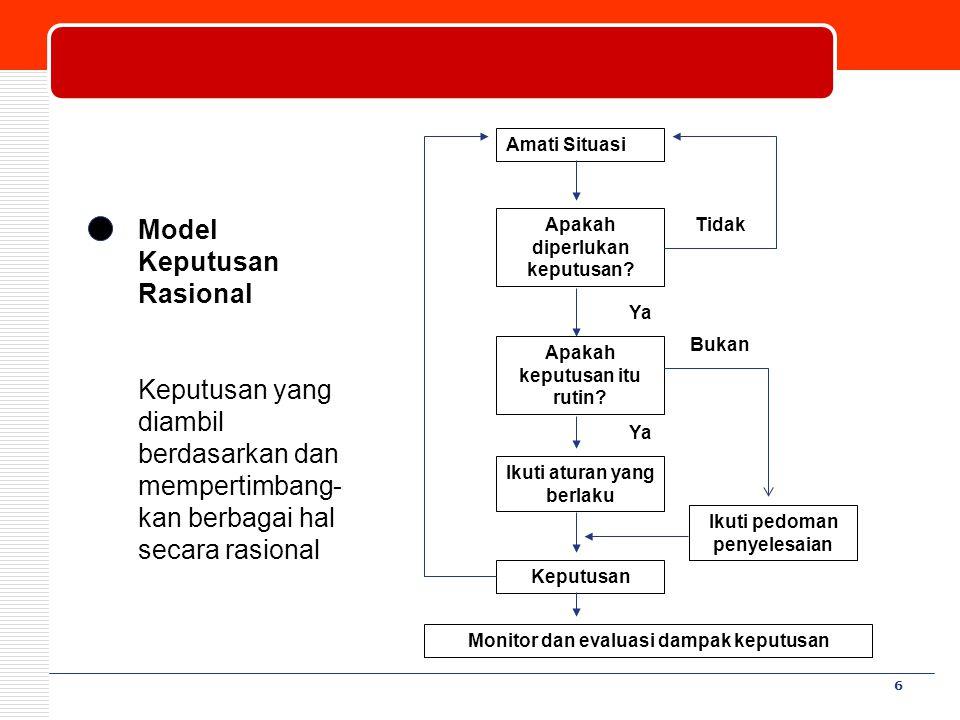 6 Model Keputusan Rasional Keputusan yang diambil berdasarkan dan mempertimbang- kan berbagai hal secara rasional Amati Situasi Apakah diperlukan kepu
