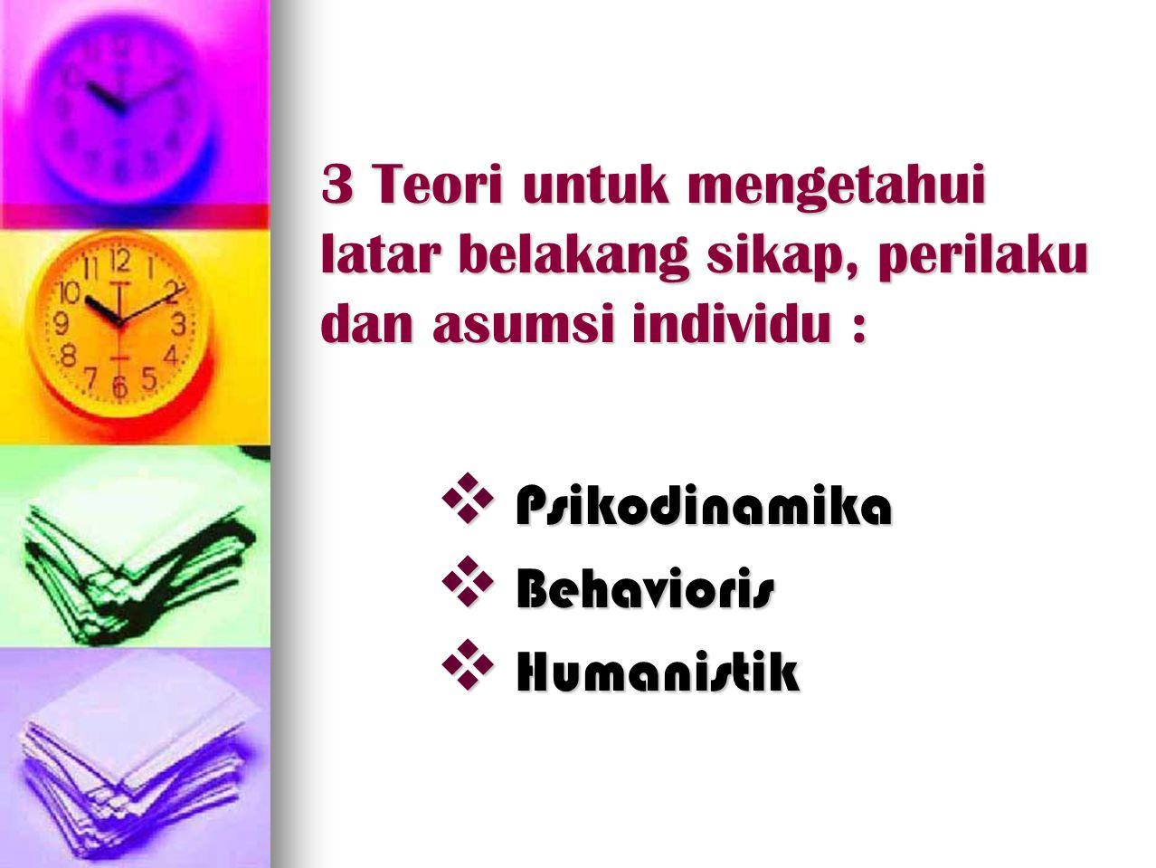 3 Teori untuk mengetahui latar belakang sikap, perilaku dan asumsi individu :  Psikodinamika  Behavioris  Humanistik