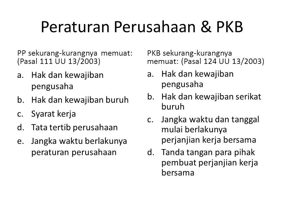 Peraturan Perusahaan & PKB PP sekurang-kurangnya memuat: (Pasal 111 UU 13/2003) a.Hak dan kewajiban pengusaha b.Hak dan kewajiban buruh c.Syarat kerja