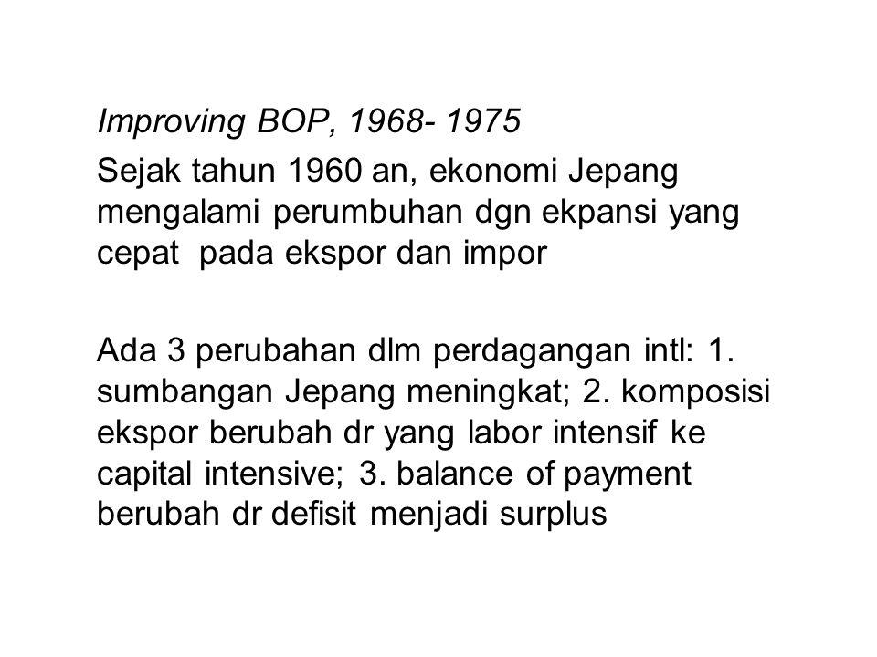 Improving BOP, 1968- 1975 Sejak tahun 1960 an, ekonomi Jepang mengalami perumbuhan dgn ekpansi yang cepat pada ekspor dan impor Ada 3 perubahan dlm pe