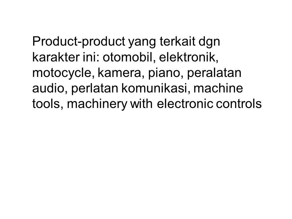Product-product yang terkait dgn karakter ini: otomobil, elektronik, motocycle, kamera, piano, peralatan audio, perlatan komunikasi, machine tools, ma