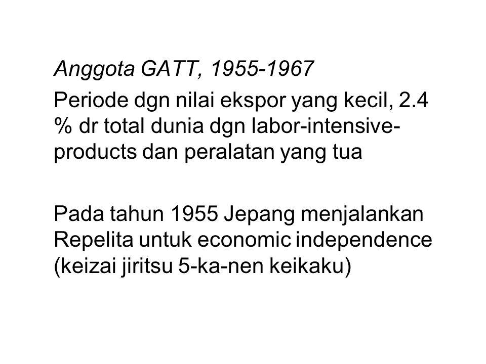 Anggota GATT, 1955-1967 Periode dgn nilai ekspor yang kecil, 2.4 % dr total dunia dgn labor-intensive- products dan peralatan yang tua Pada tahun 1955
