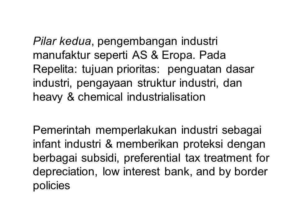 Pilar kedua, pengembangan industri manufaktur seperti AS & Eropa. Pada Repelita: tujuan prioritas: penguatan dasar industri, pengayaan struktur indust