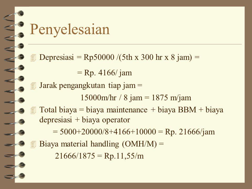 Penyelesaian 4 Depresiasi = Rp50000 /(5th x 300 hr x 8 jam) = = Rp. 4166/ jam 4 Jarak pengangkutan tiap jam = 15000m/hr / 8 jam = 1875 m/jam 4 Total b