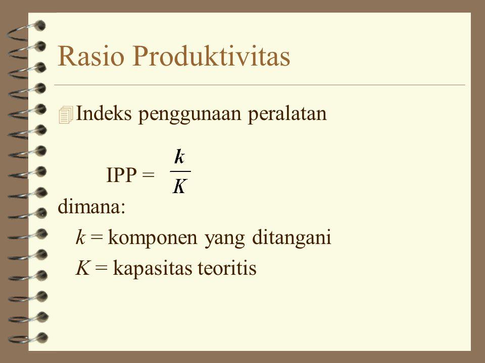 4 Indeks penggunaan peralatan IPP = dimana: k = komponen yang ditangani K = kapasitas teoritis Rasio Produktivitas