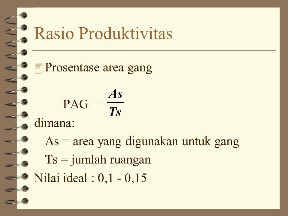 4 Prosentase area gang PAG = dimana: As = area yang digunakan untuk gang Ts = jumlah ruangan Nilai ideal : 0,1 - 0,15 Rasio Produktivitas