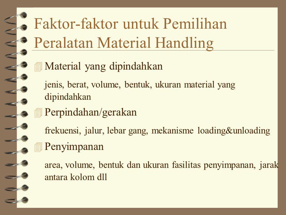 Faktor-faktor untuk Pemilihan Peralatan Material Handling 4 Material yang dipindahkan jenis, berat, volume, bentuk, ukuran material yang dipindahkan 4