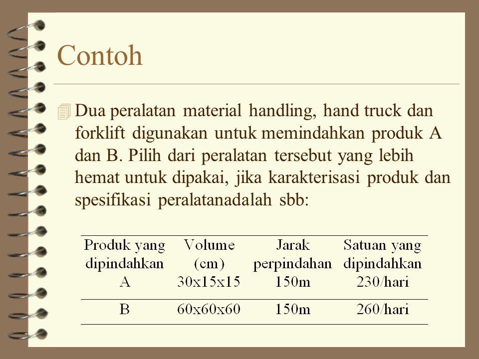 Contoh 4 Dua peralatan material handling, hand truck dan forklift digunakan untuk memindahkan produk A dan B. Pilih dari peralatan tersebut yang lebih