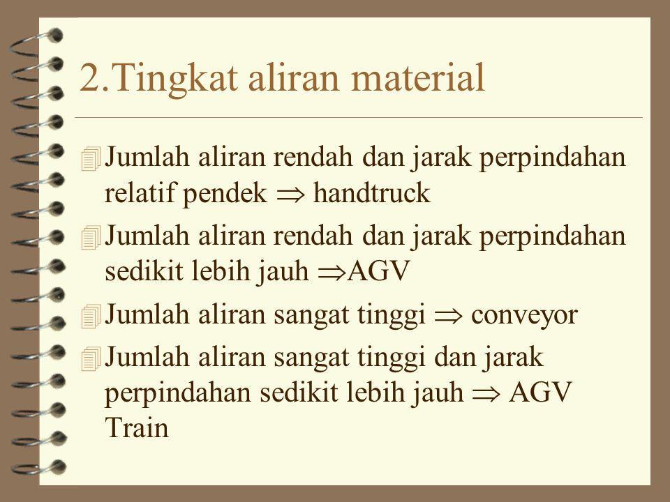 2.Tingkat aliran material 4 Jumlah aliran rendah dan jarak perpindahan relatif pendek  handtruck 4 Jumlah aliran rendah dan jarak perpindahan sedikit